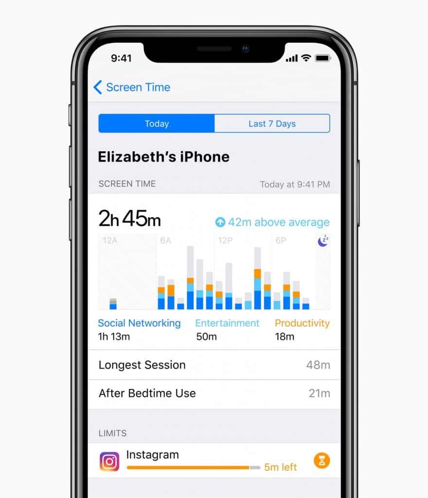 2018 10 iOS 12 Screen-Time